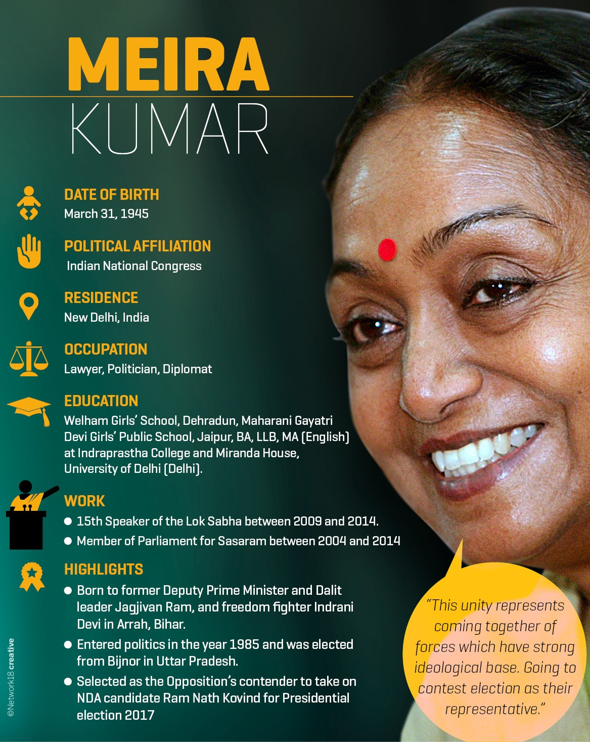 Meira Kumar who is