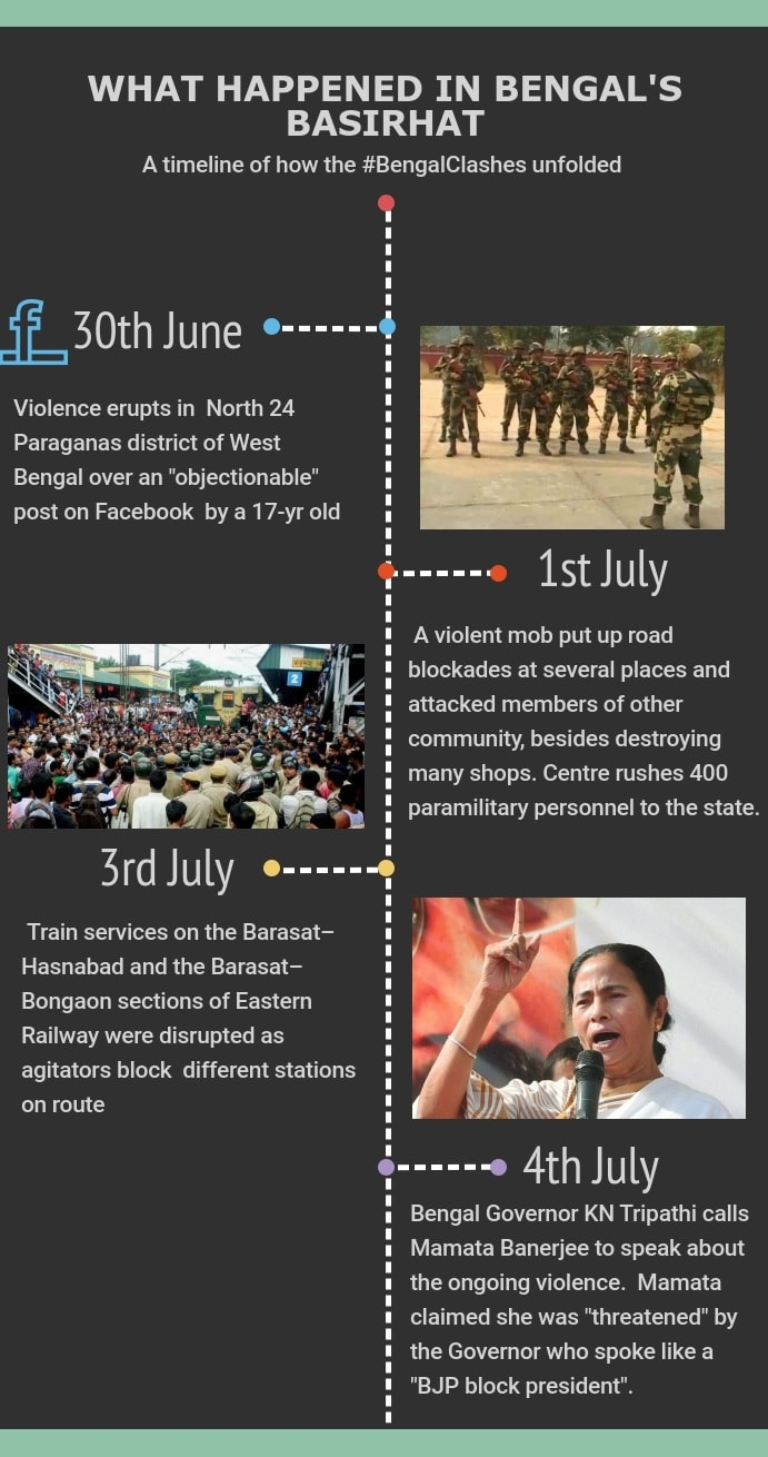 bengal clashes