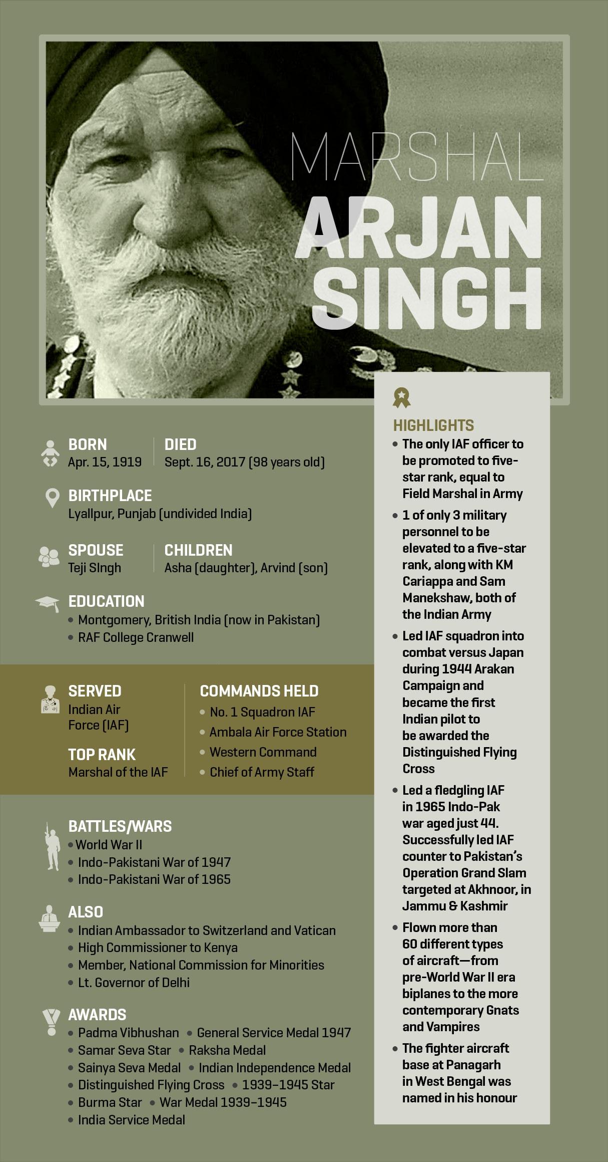 Marshal_Arjan_Singh (1)