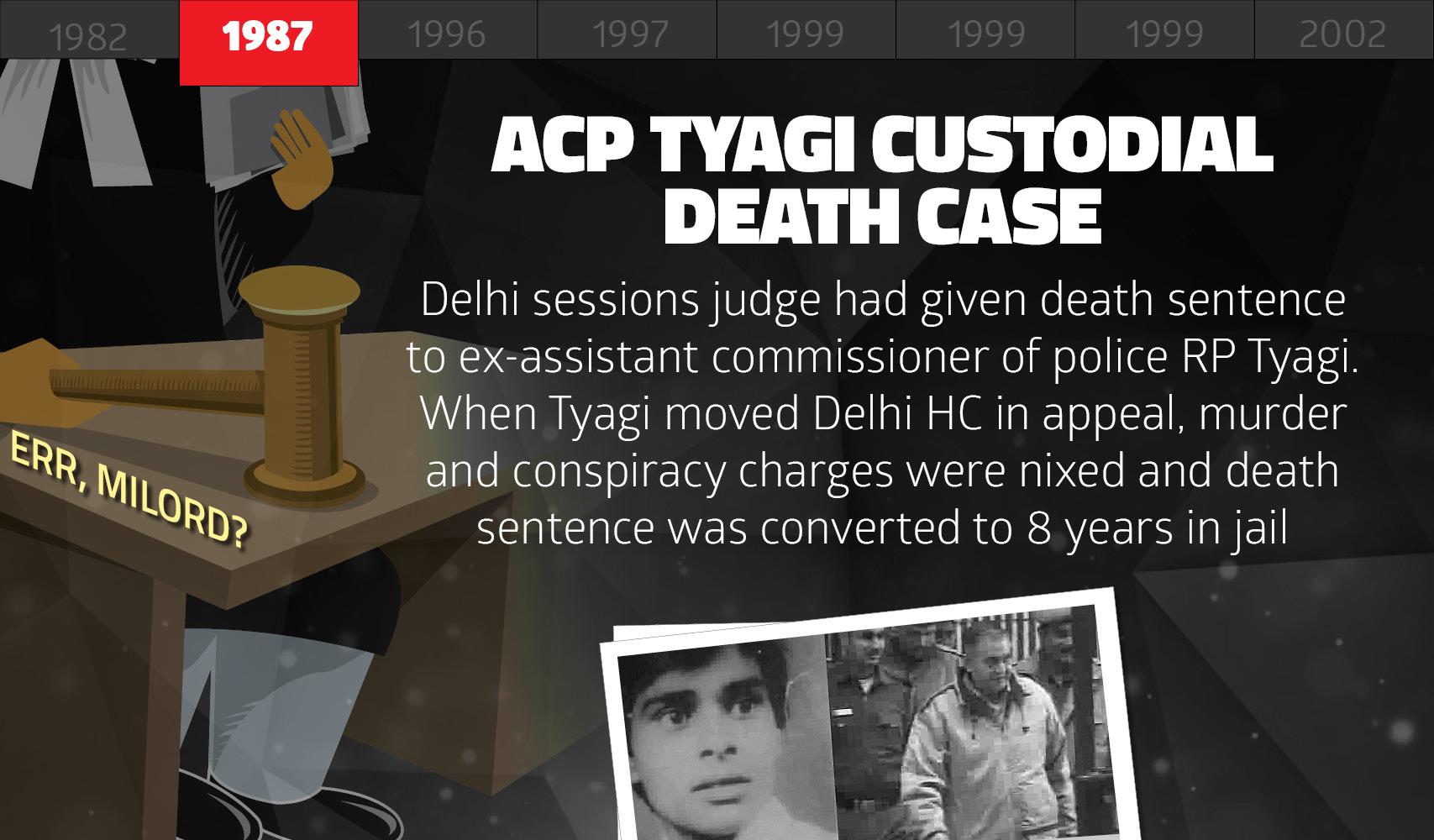 ACP Tyagi case