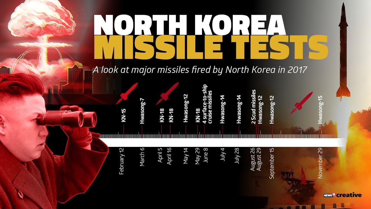 N Korea missiles