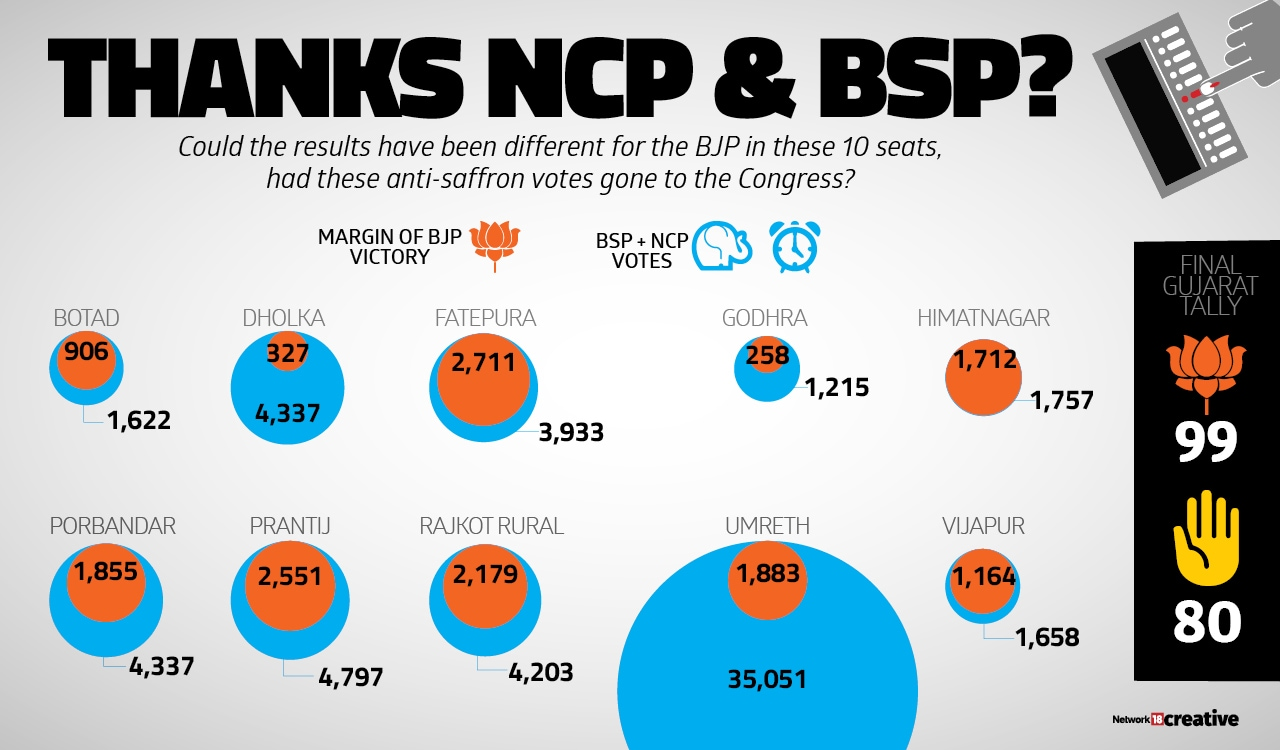Thanks NCP & BSP