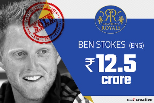 IPL Auction 2018 Day 1 Highlights: Ben Stokes Ends as Costliest Buy, Goes to Rajasthan Royals for 12.5 Cr