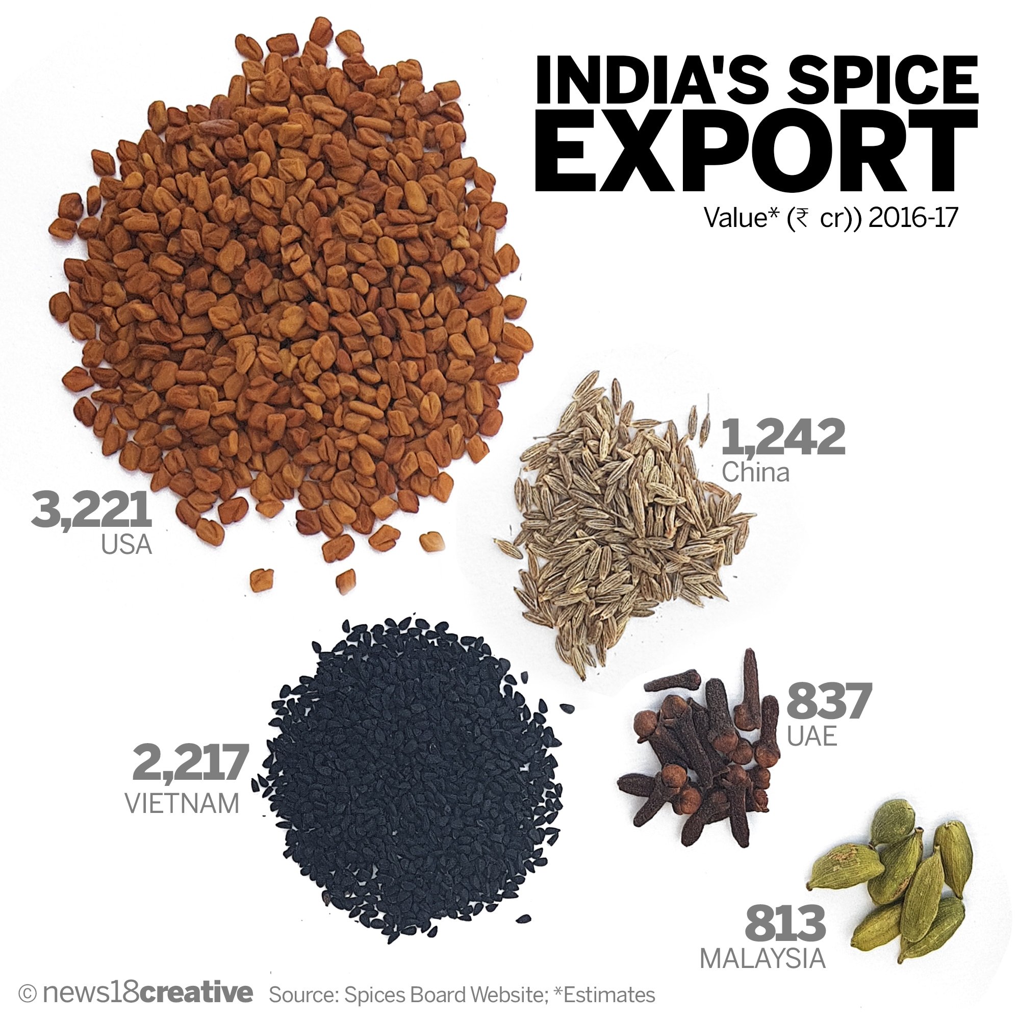 spices (3)