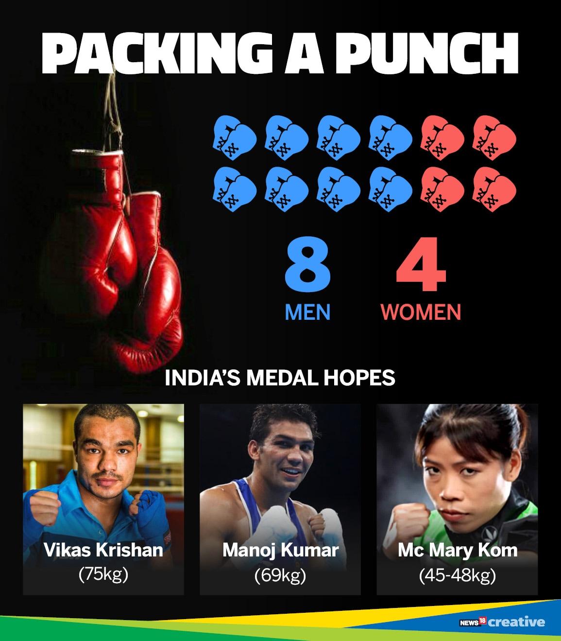 CWG_Boxing