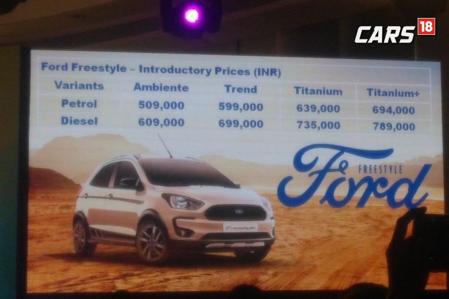 Ford Freestyle Prices. (Image: Arjit garg/ News18.com)