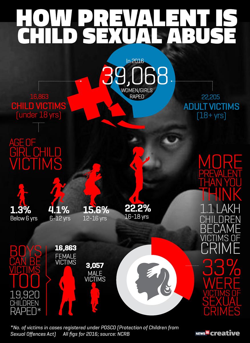 child-rape_1