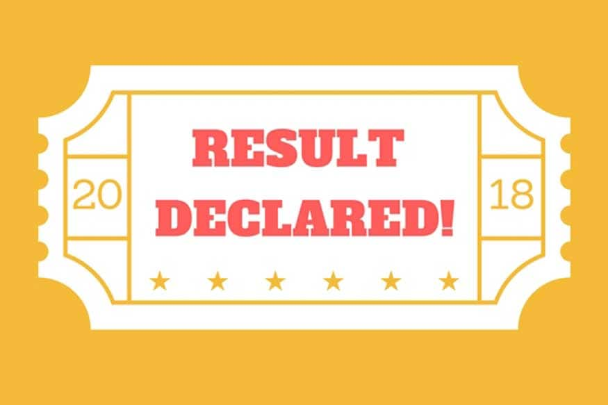 Maharashtra SSC Result 2019 Announced at mahresult nic in