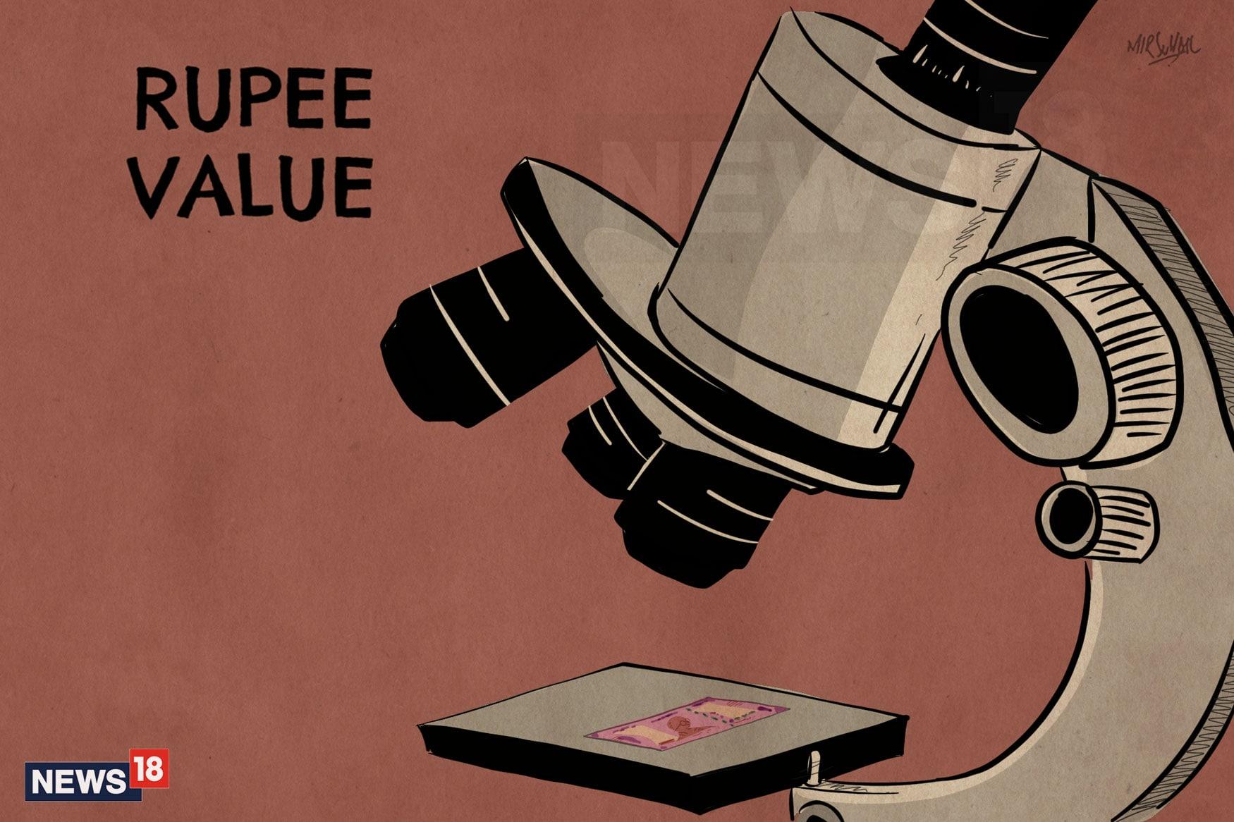 Rupee-value-cartoon