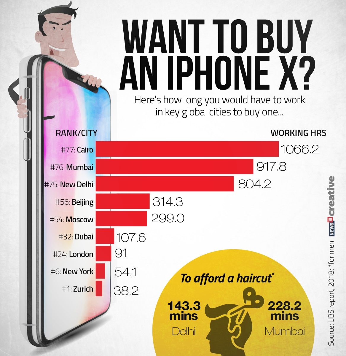 Here Is How Long You Will Have To Work To Buy An Apple Iphone X  News As Per The Report A Person In Zurich The Most Affluent City In The List  Will Have To Work For Almost  Days Straight To Buy The Latest Model Of The  Apple
