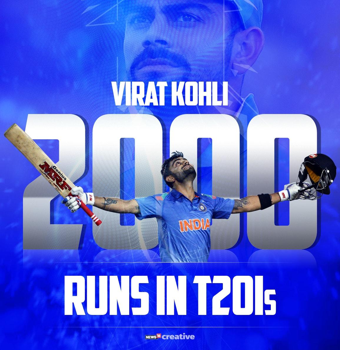 Kohli 2000 Runs