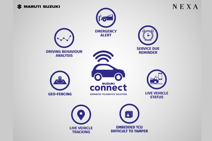 Suzuki Connect Infograph