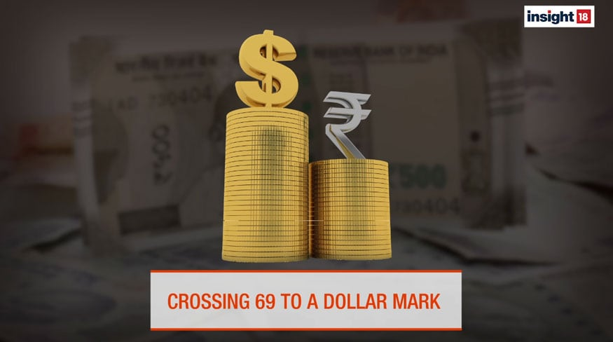Why Indian Ru Is Falling Against The Us Dollar Explained Photogallery