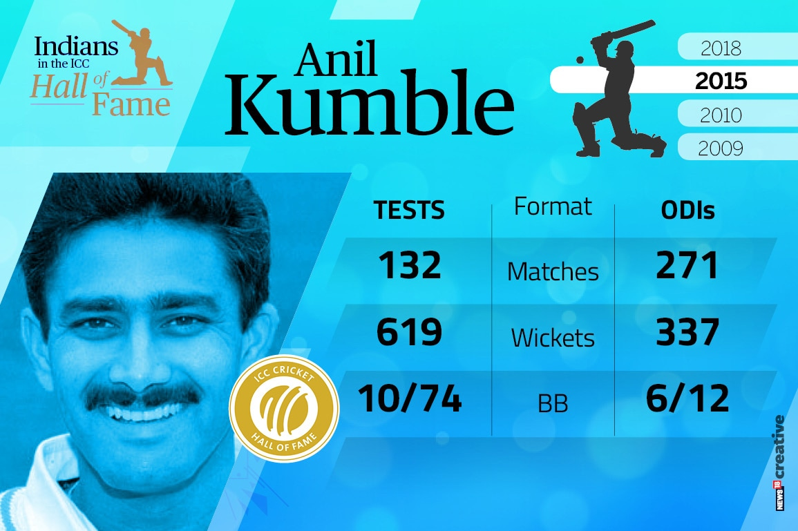 kumble-hall-of-fame