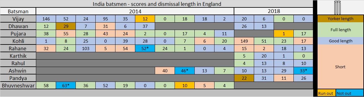 length of dismissal