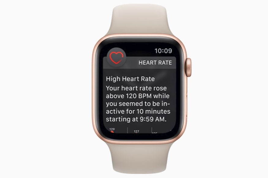 Apple Watch Series 4's Irregular Heartbeat Warning