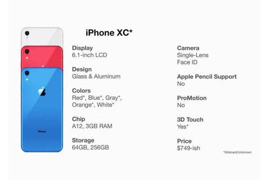 iPhone Xc image: Mysmartprice