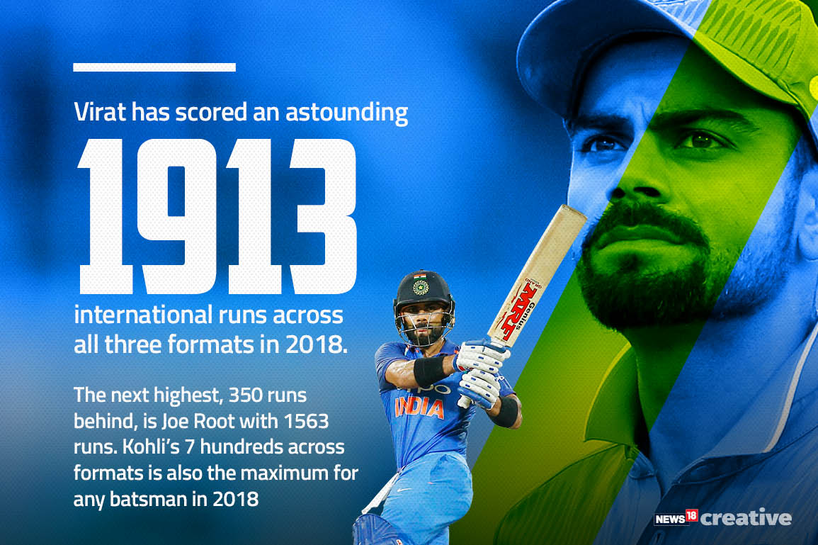 Image result for virat kohli stats 2018