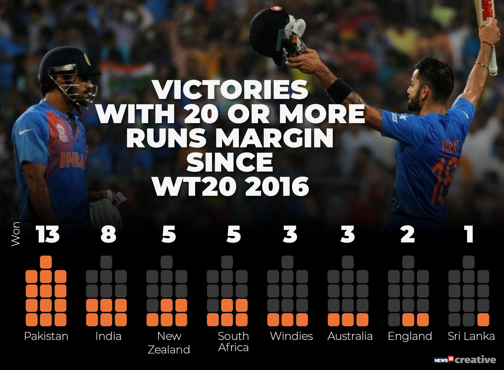 India T20 4