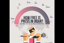 On National Press Day, Here's a Reminder: India isn't Quite 'Free' for Journalists