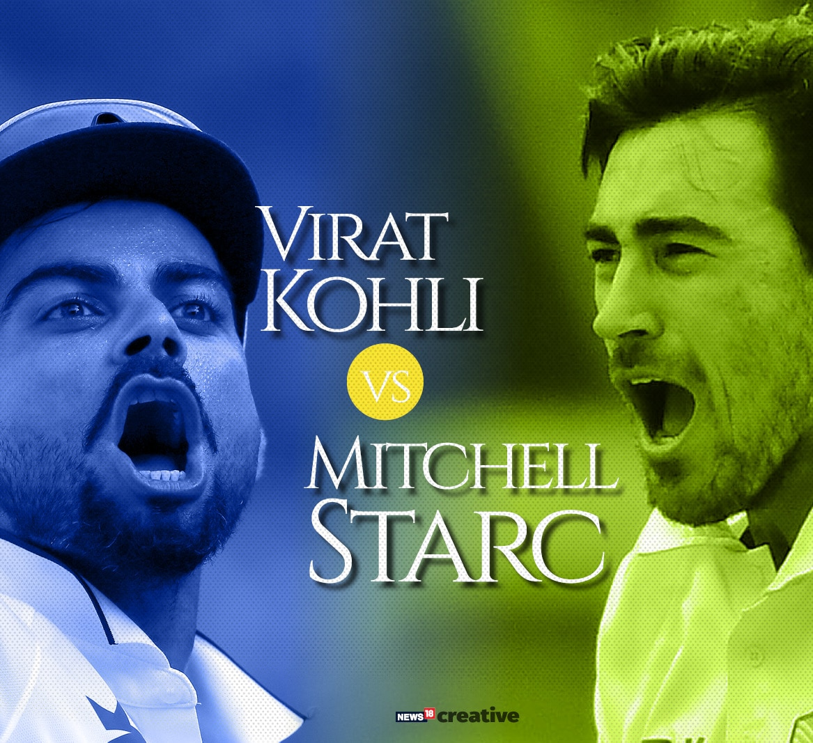 AUST IND TEST Players Head-To-Head