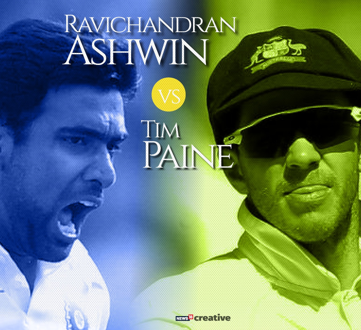 AUST IND TEST Players Head-To-Head5