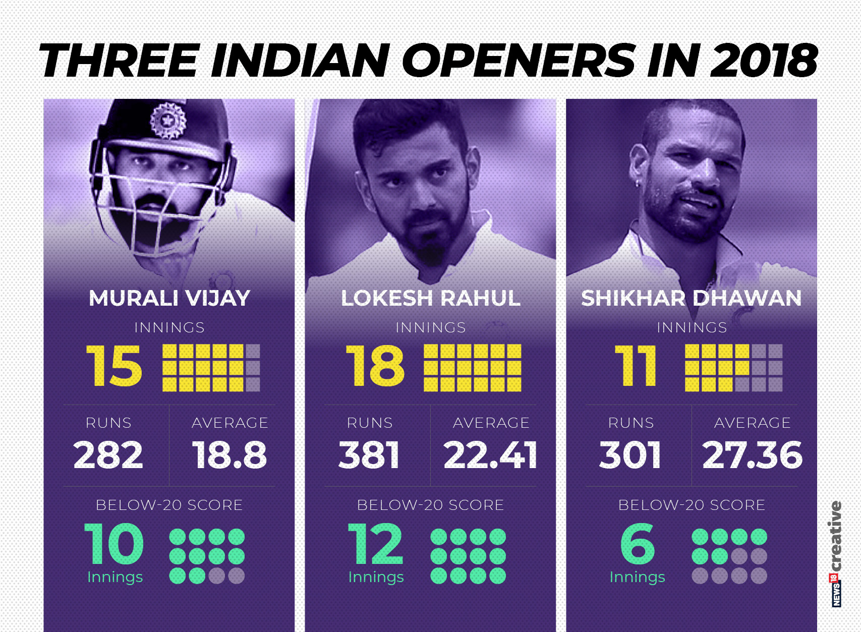 India Test Openers 2018 - 1