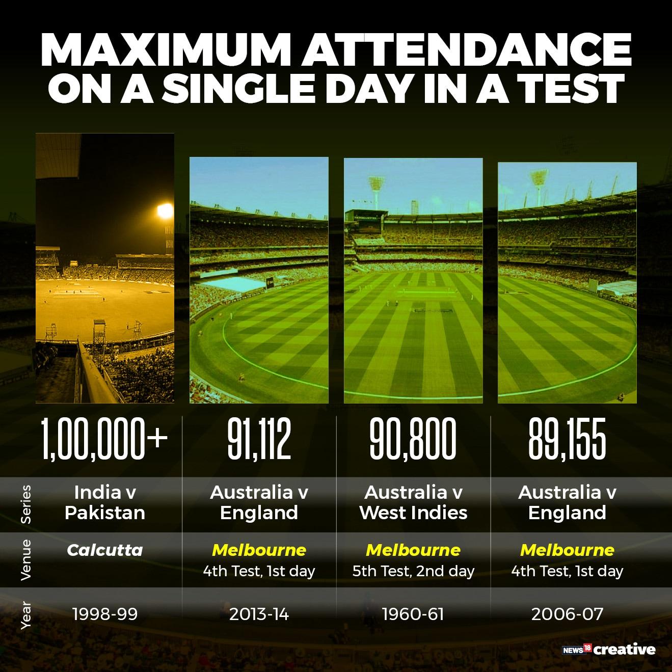 India vs Australia: Welcome Back India, I am The Melbourne