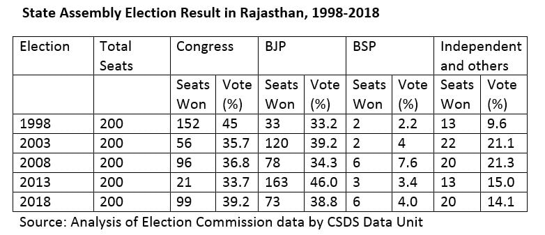 Rajasthan-State-Assembly