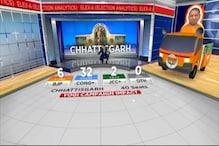 Election Results 2018: Decoding Impact of Yogi Adityanath's Rallies