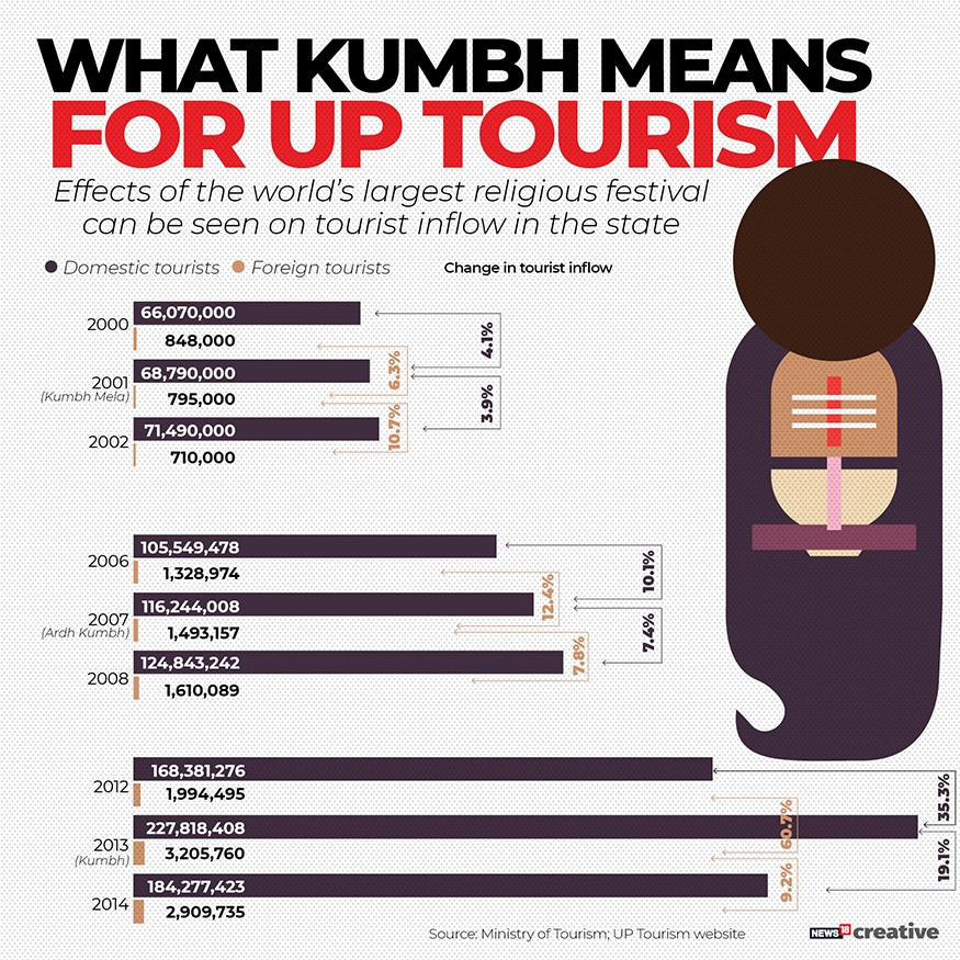 January 2019: Best Infographics of the Month - Photogallery