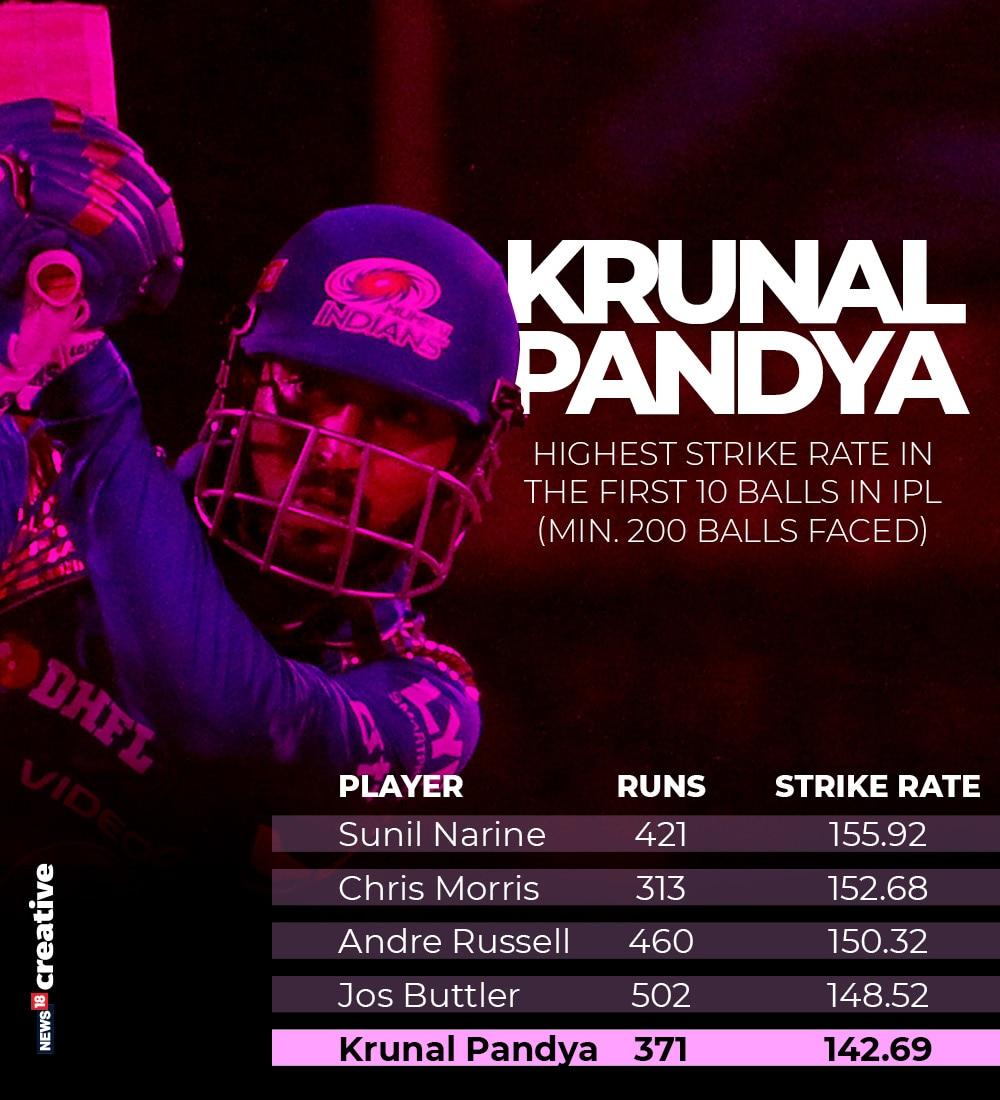 Krunal Pandya2