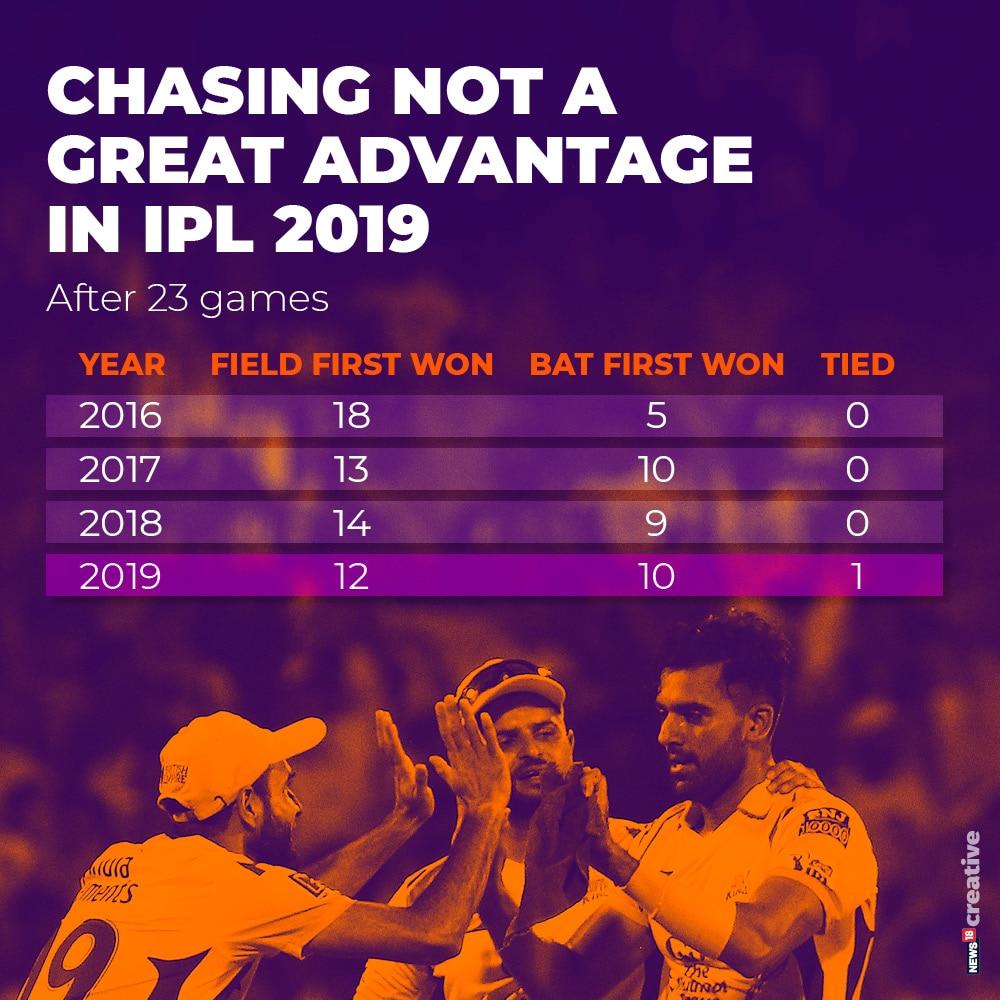 IPL2019_TRENDS