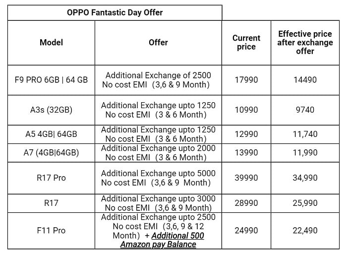 oppo-sale-table