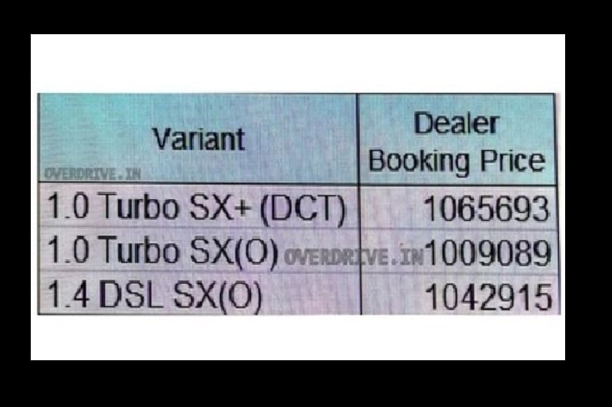 Hyundai Venue leaked price (Image Source: Overdrive)