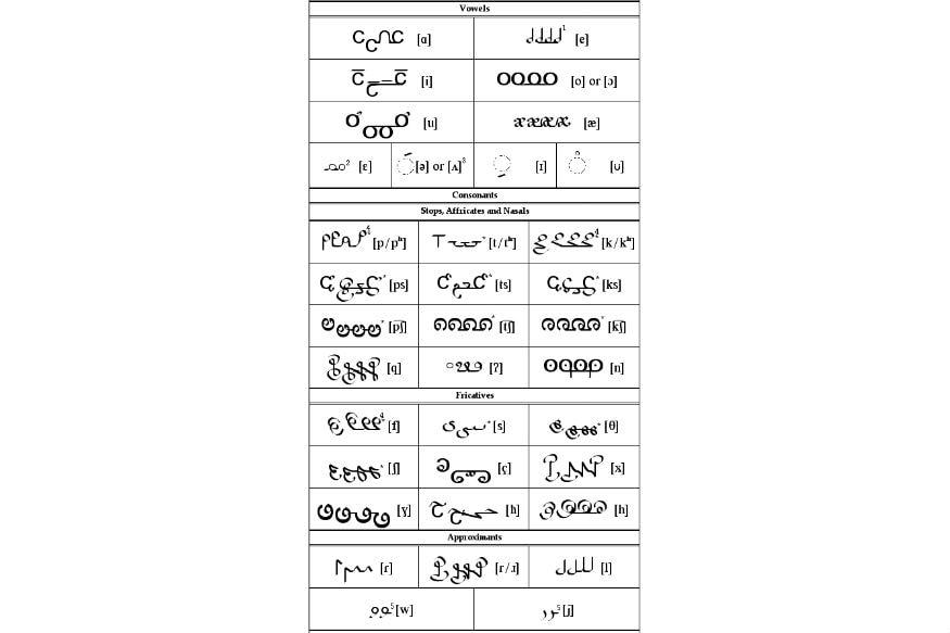 Megdevi script