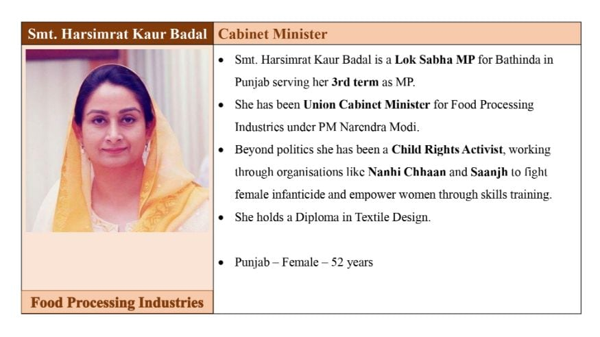 Cabinet Ministers Of India 2019: Complete List of Ministers