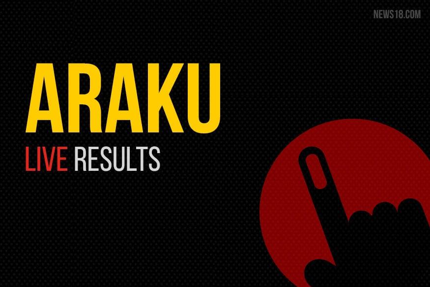 Araku Election Results 2019 Live Updates: Winner, Loser, Leading, Trailing