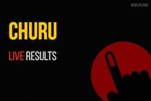Churu Election Results 2019 Live Updates: Rahul Kaswan of BJP Wins