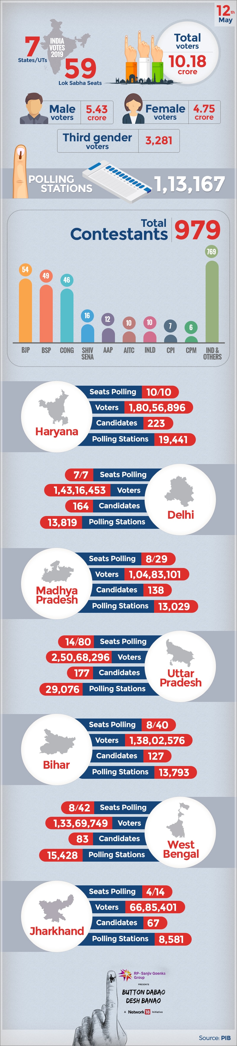 election-infographic_(phase-6)_FINAL