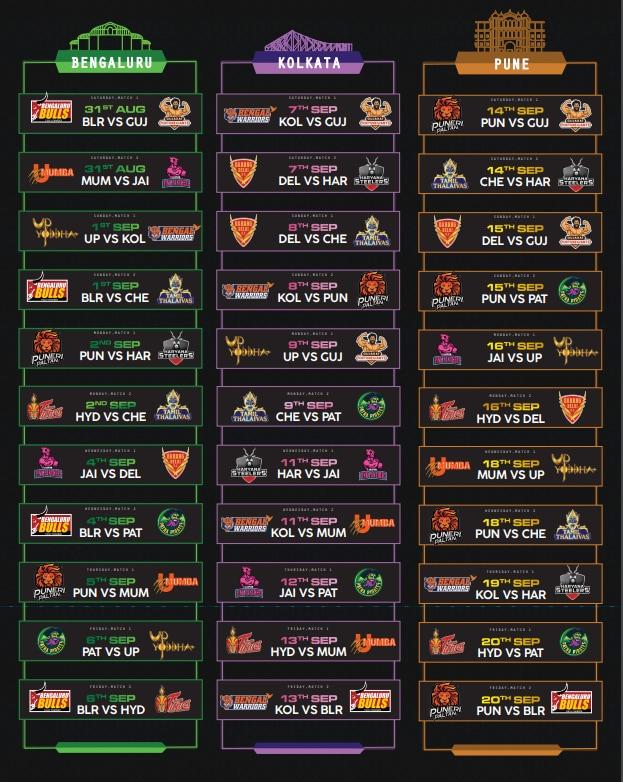 Pro Kabaddi 2019 Full Schedule Telugu Titans Take On U
