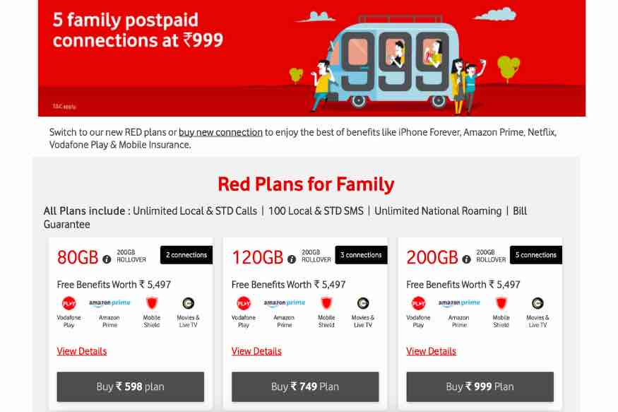 Jio Effect: Vodafone Red Family Plans Offer up to 5