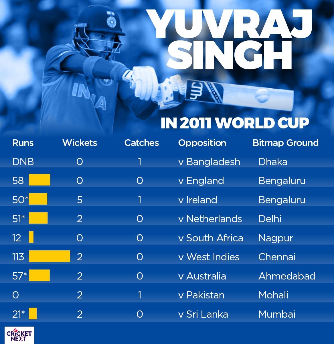 Yuvraj Singh Retirement_with logo2