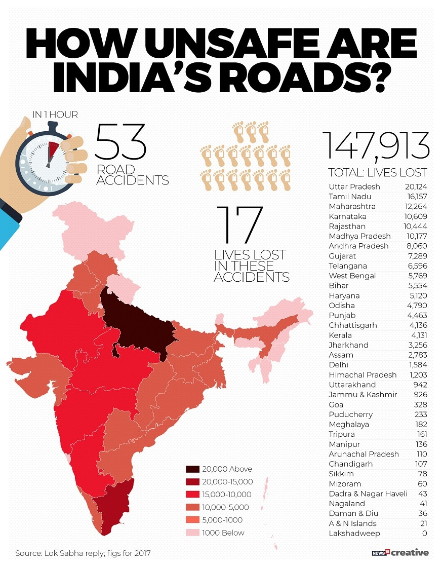 Road Accidents Map