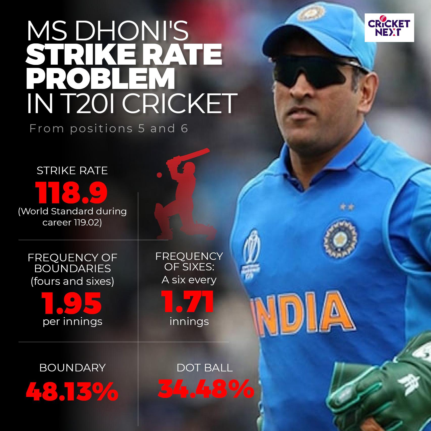 INDIA T20I squad omissions2