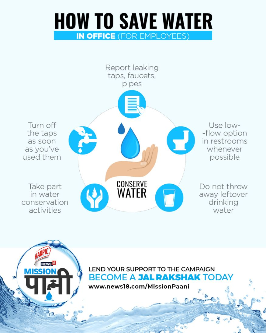 Network18 launched 'Mission Paani', a pan-India campaign meant to spread awareness on water conservation. Here are some simple steps that will help you to save water. (Image: Network18 Creative)