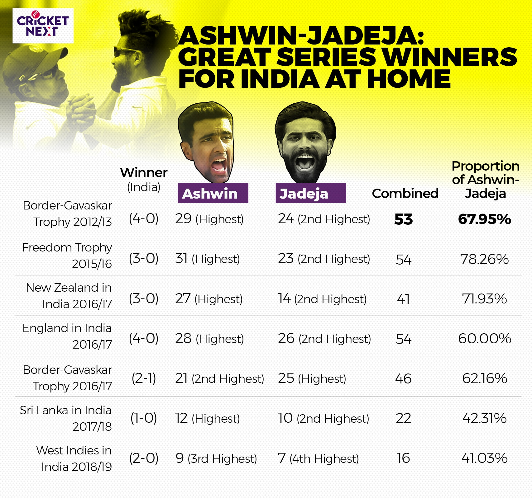 ASHWIN-JADEJA in INDIA4