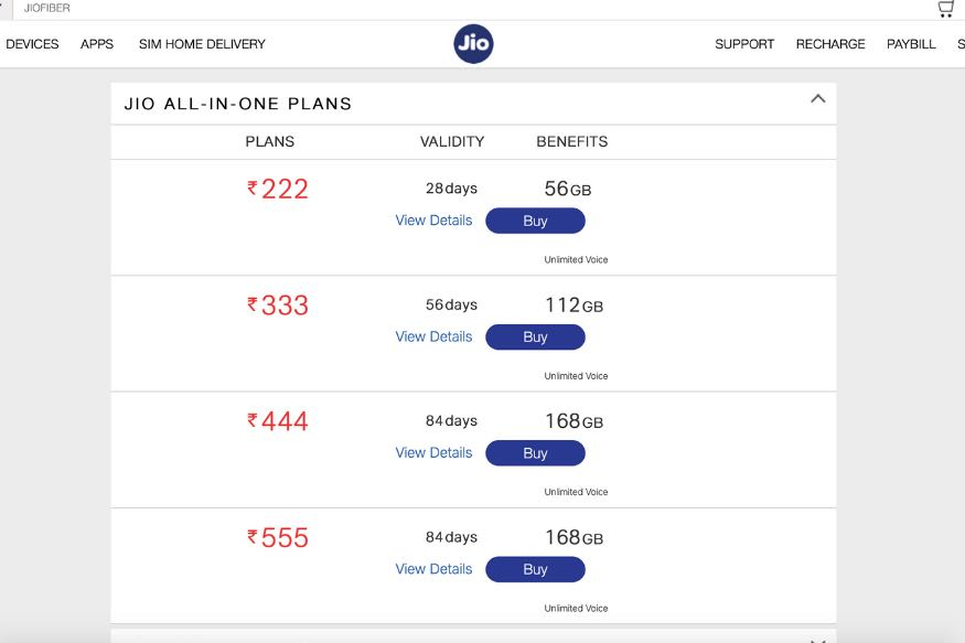 Reliance Jio All-In-One Plans Start at Rs 222 Which Includes Bundled Non-Jio Calls