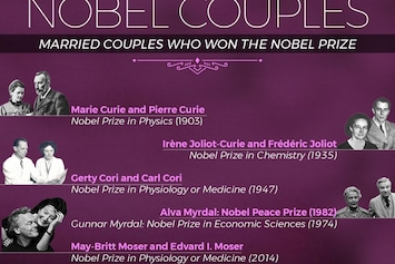Not Just Abhijit Banerjee And Esther Duflo Here Are Other Married Couples Who Won Nobel Prize