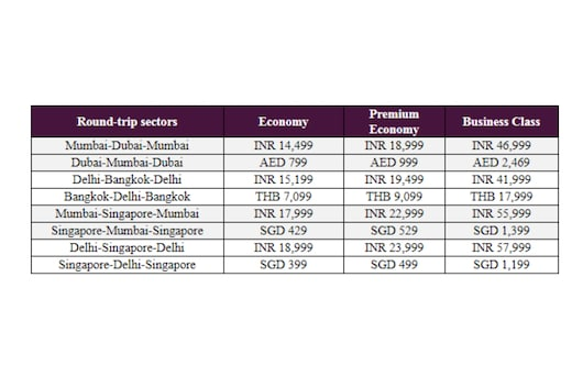 These Vistara air-fares are all-inclusive round-trip (return) fares, with no surprise fuel surcharges, taxes, or fees in addition to the stated fares. (Source: Vistara)